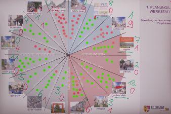 Stadt Nienburg - Moderation von Planungswerkstätten